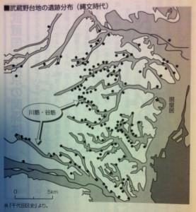 武蔵野台地と遺跡